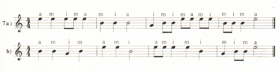 Учим ноты для гитры. Часть первая