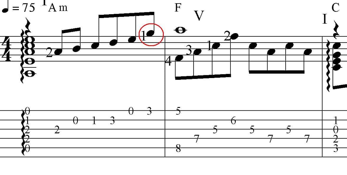 Gitarikru  видео уроки игры на гитаре