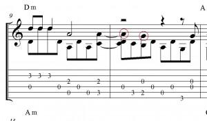спокойная ночь: ноты для гитары