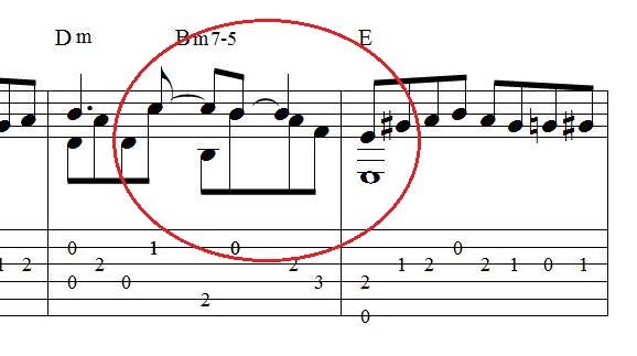 голуби ноты для гитары