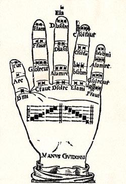 Рука Гвидо