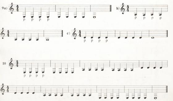 Учим ноты песен для гитары