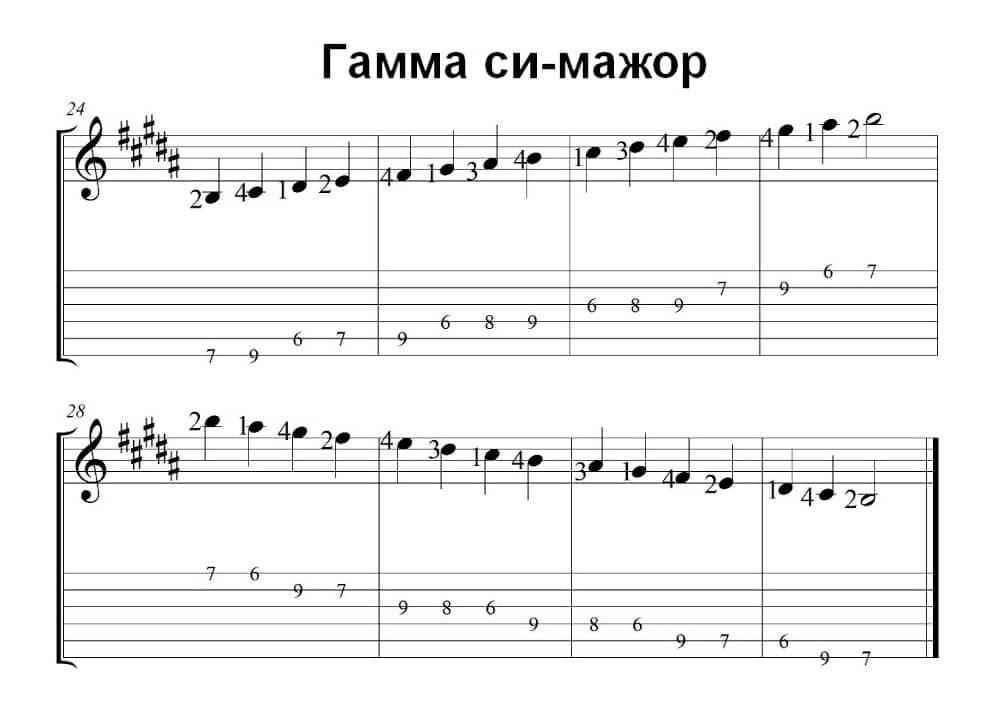 Решебник Гармонический Мажор Си Диез
