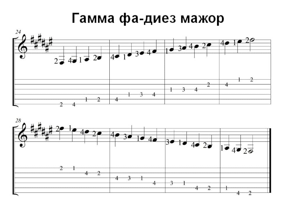 Гамма фа-диез мажор