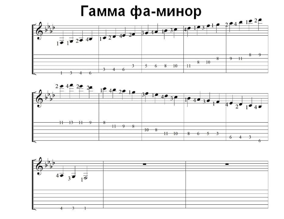 Гамма фа-минор