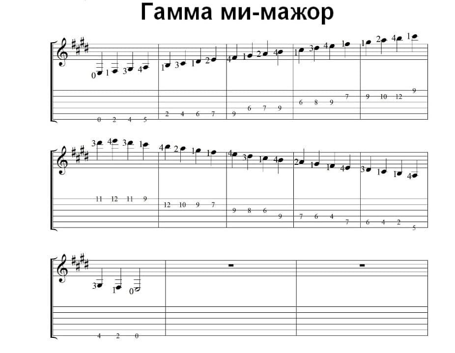 Гамма Ми-мажор
