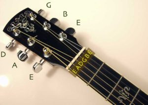 Стандартный строй гитары