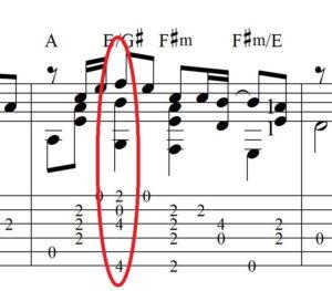 28-й такт ноты для гитары