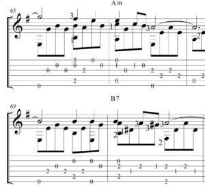 noti-dlya-gitari
