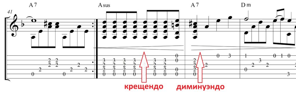 kreshchendo-i-diminuehndo-po-notam-dlya-gitary