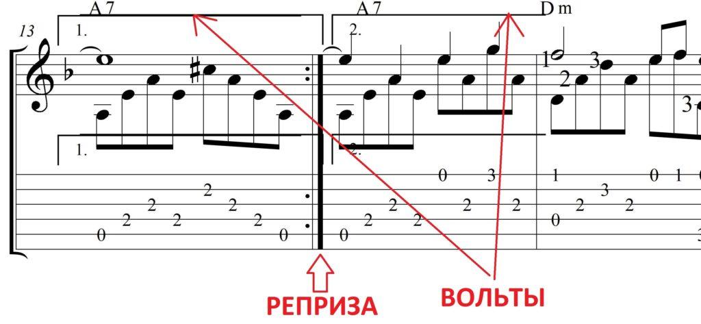 reprizy-i-vol'ty-v-notah-pesen-dlya-gitary