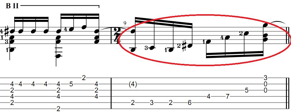 Лиза ноты и табы для гитары