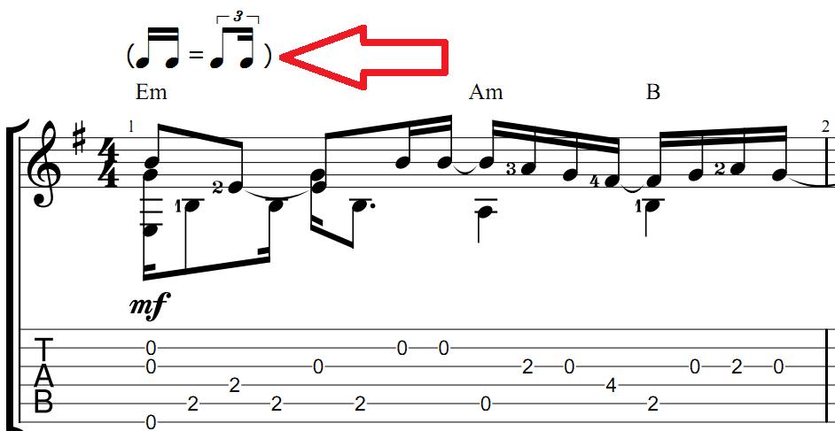 обозначение свинга в табулатуре и нотах