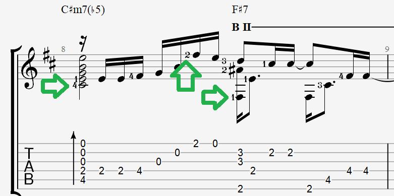 Аппликатура в нотах для гитары к композиции К единственному нежному