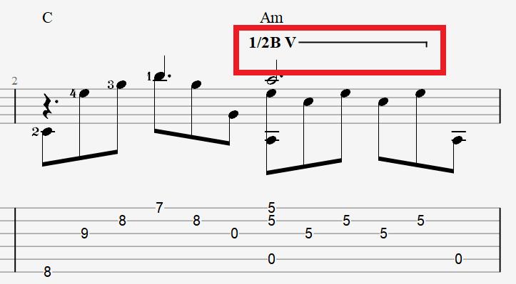 Табы и ноты для гитары к песне Круга – Вот и всё
