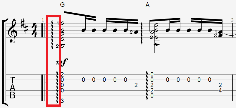 Табы и ноты для гитары к песне Иванушек – Кукла