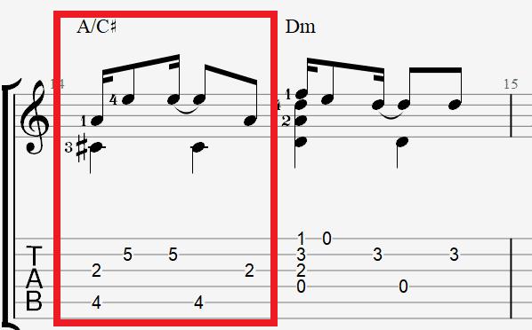 Аккорд для гитары ля в басу до-диез в песне Глызина – Зимний сад