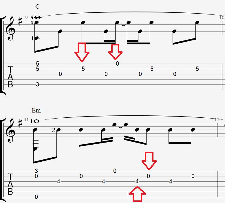 Ноты для гитары и табы песни Баста – Сансара