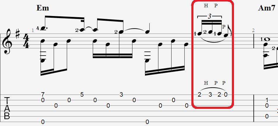 ноты для гитары и табы колокола