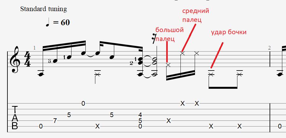 табы и ноты для гитары Белая берёза