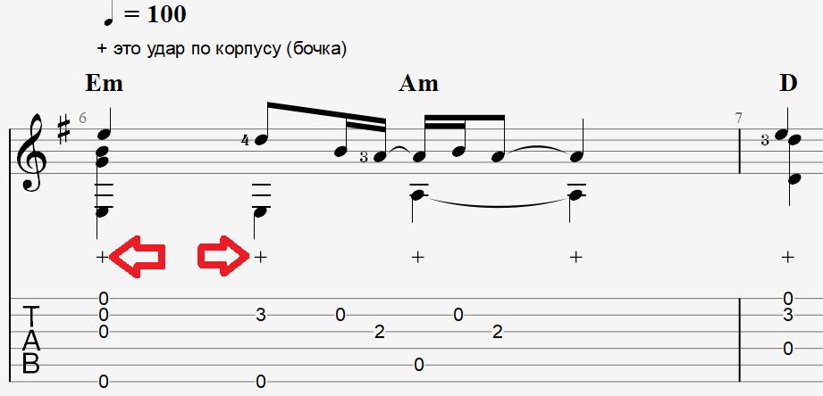 Табы и ноты для гитары Рок-острова – Ничего не говори