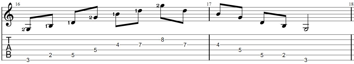 Ноты и табы арпеджио от аккорда G
