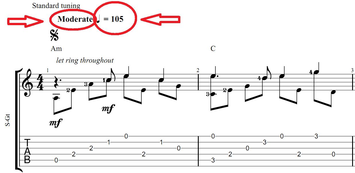 Обозначение темпа в нотах для гитары и табах для гитары