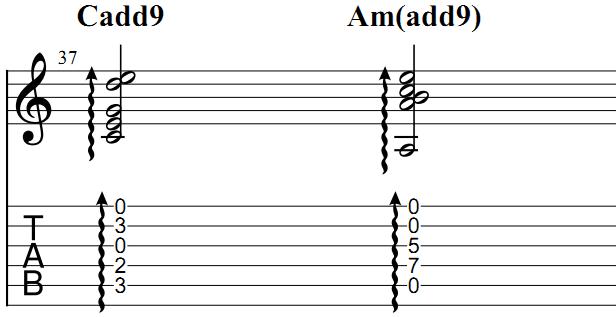 Аккорды с добавленной ноной