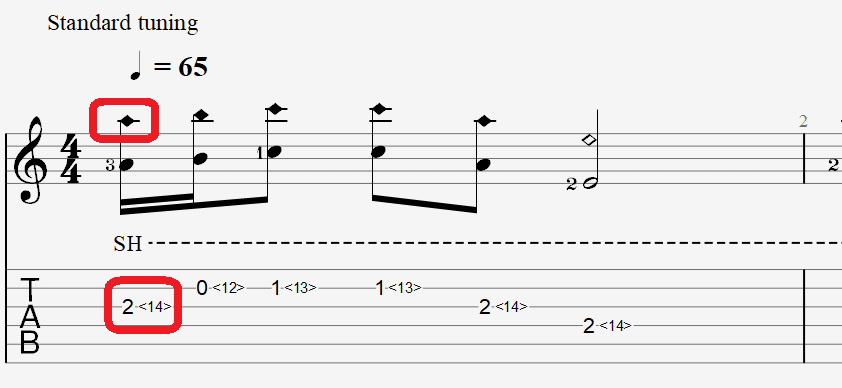 Табы и ноты для гитары Ланфрен-ланфра